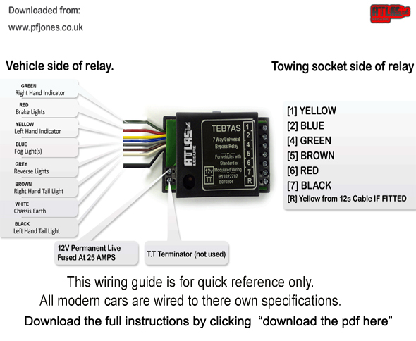 towbar wiring diagram towbar image wiring diagram passat towbar wiring diagram jodebal com on towbar wiring diagram